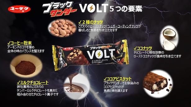 シビれる美味しさ🙀?! ⚡️ブラックサンダー『VOLT』誕生⚡️